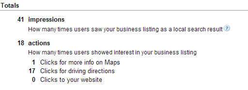 Tracking Actions Optimized Local Listings for Franchisees