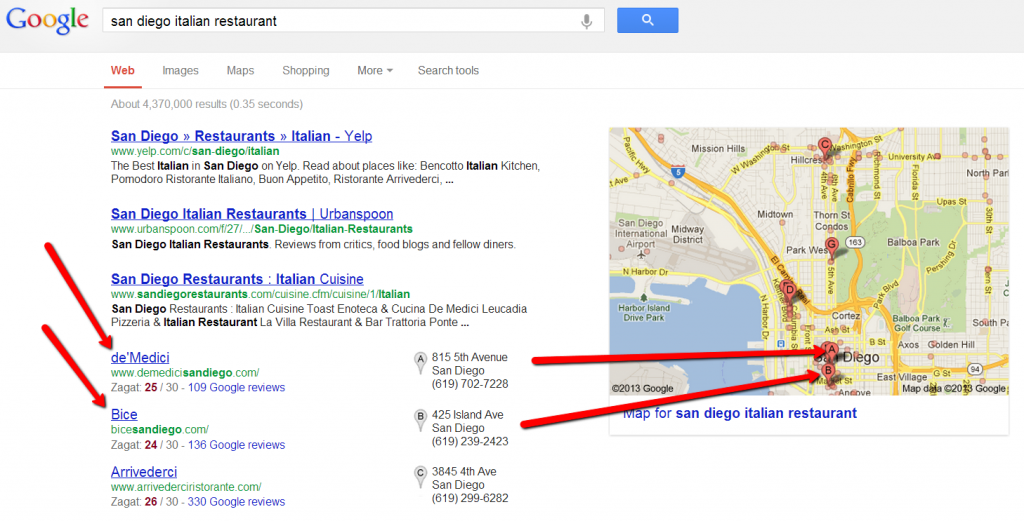 google local listing 1024x521 Optimized Local Listings for Franchisees